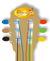 Guitar Colour System